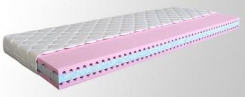 Polyuretánový matrac Standard